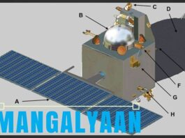 Watch Indian Mars mission Mangalyaan on National Geographic Channel
