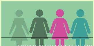 Himachal Pradesh government trains over 5000 women