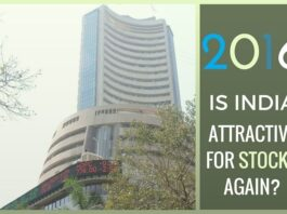 Investing in India's Equity markets