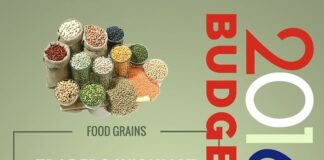 Budget 2016 - Wheat and Food security