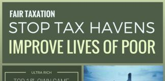 US shows the way by legislating the Stop Tax Haven Bill