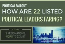 #PanamaPapers - How are the 22 named Political leaders faring?