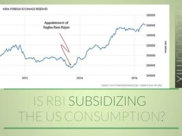 RBI is effectively subsidizing consumption in the U.S.