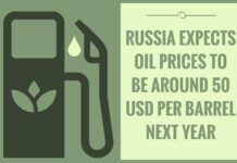Oil Prices in Russia