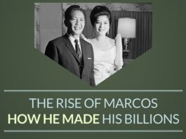 The rise of a Marcos, smart lawyer to the presidency of Philippines and how he looted the country