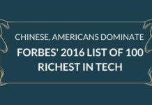 100 richest