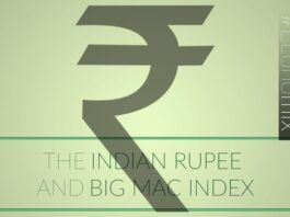 An Op-Ed piece on why the Rupee is not undervalued