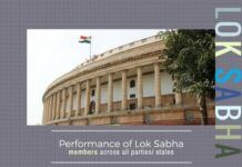 How well did your Lok Sabha member perform?