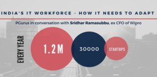 Is India's education system ready for the jobs of tomorrow? If not, what needs to change? A conversation with Sridhar Ramasubbu, ex-CFO of Wipro