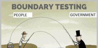 Boundary Testing