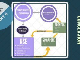 Concluding part of the Anatomy of a Crime series on #HFTScam at NSE