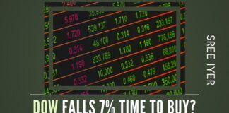 The fall of Dow - more correction or time to buy?