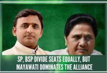 SP, BSP divide seats equally, but Mayawati dominates the alliance
