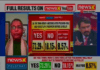 NewsX has planned Surveys from now till elections where they will be sensing the pulse of the nation and these results will be discussed every Friday