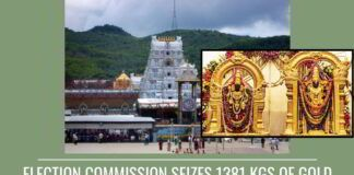 Election Commission seized 1381 kgs of gold belonging to Tirupati Balaji Temple
