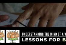 Understanding the mind of a voter –lessons to BJP from the recent State Elections