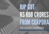 The data released by ADR based on the filings of political parties to the Election Commission shows BJP received maximum donations