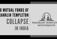 The myth of high returns from Mutual Funds is beginning to unravel as Franklin Templeton Mutual Funds collapses – how bad will be the haircut?