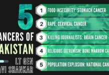 As the recent clashes between the TLP (Tehreek-e-Labbaik Pakistan) and Pak Police have shown, the problems afflicting India's neighbour Pakistan can be characterized as five forms of cancer. Lt Gen Ravi Shankar walks us through each and the danger it poses to itself and to its neighbours.