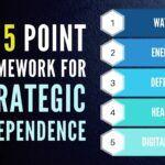 Five point framework to attain Strategic Independence