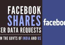 Facebook shares user data requests from the governments of India and the US