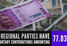 42 regional parties garnered an income of Rs.877.95 crore while only 14 parties, including TRS, TDP, YSR Congress, JD(U), and RJD, got donations through Electoral Bonds