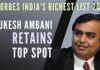 As per Forbes Mukesh Ambani remaining the wealthiest Indian for the 14th year in a row, since 2008
